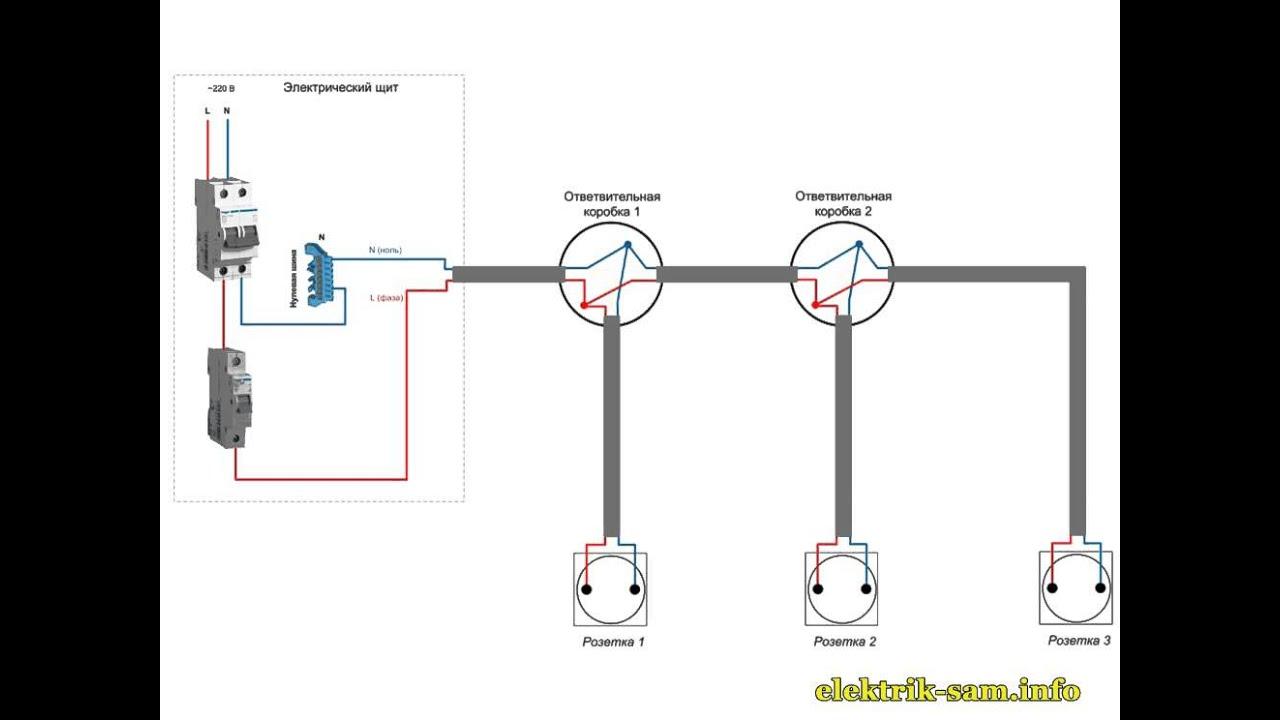 Электропроводка в доме пошаговая
