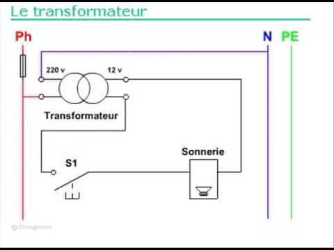 Sch ma lectrique b timent electrical diagram building youtube - Cablage va et viens ...