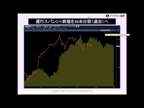 【ラジオNIKKEI】2月2日陳満咲杜の「FXトレンドの真実」~#168GMMA+一目均衡表