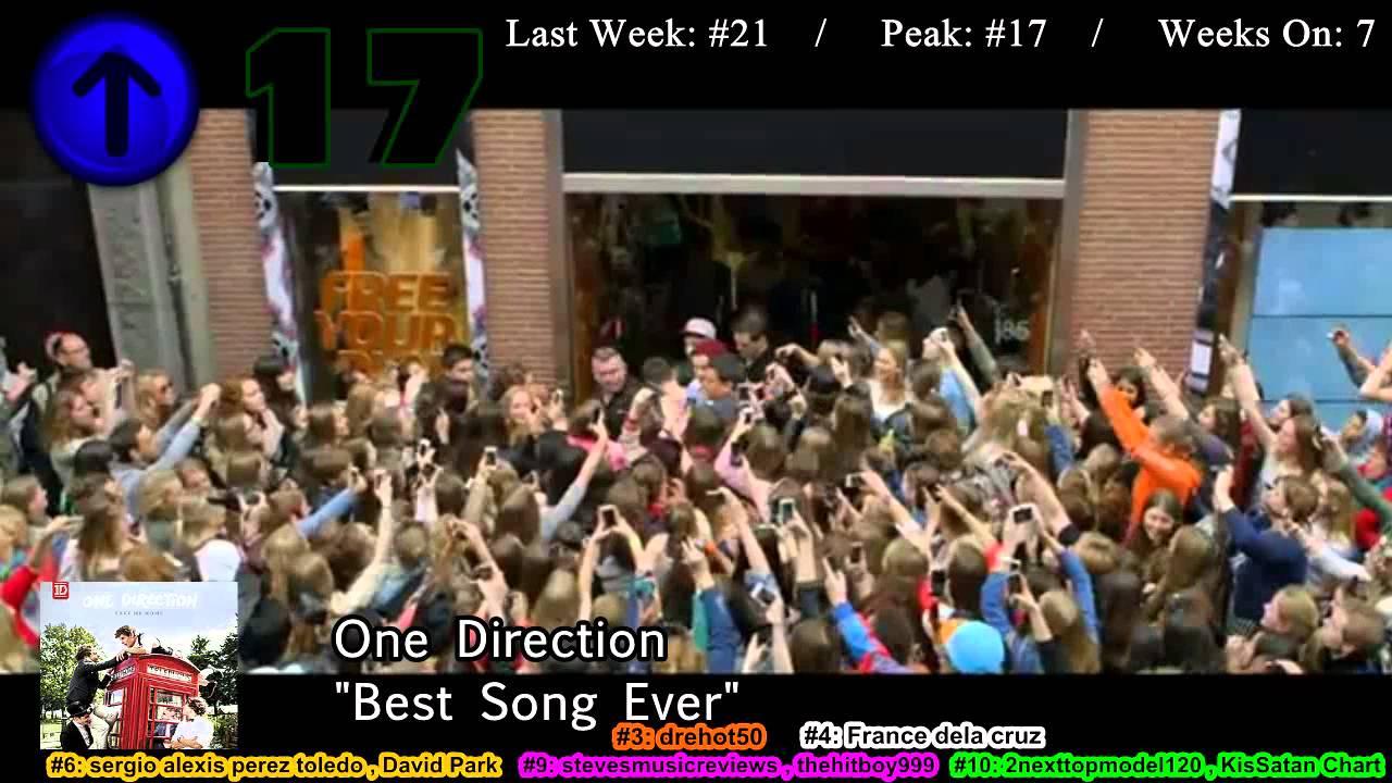 top ten hits sept 2013