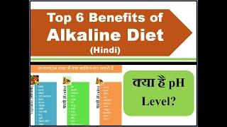 Alkaline diet से क्या होता है? क्या है एल्कलाइन डाइट के फायदे (Top 6) Benefits of Alkaline diet