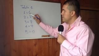 Formula para ganar la Loteria 1
