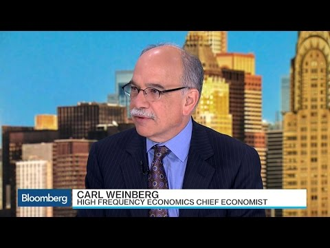 Carl Weinberg: Europe's Stuck in a 'Banking Depression'