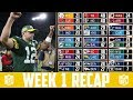 NFL WEEK 1 RECAP 2018 Bears Vs Packers Recap NFL Week 1 Breakdown 2018 ALL GAMES mp3