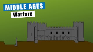 Warfare in the Middle Ages (1000-1300) #Characteristics