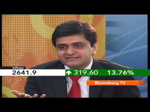 Earnings Edge With Infosys - SD Shiblal & Sanjay Purohit