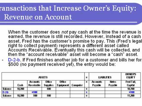 Accounting Lecture 02 Part 1 - Recording Transactions