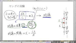 高校物理解説講義:「光の干渉」講義7