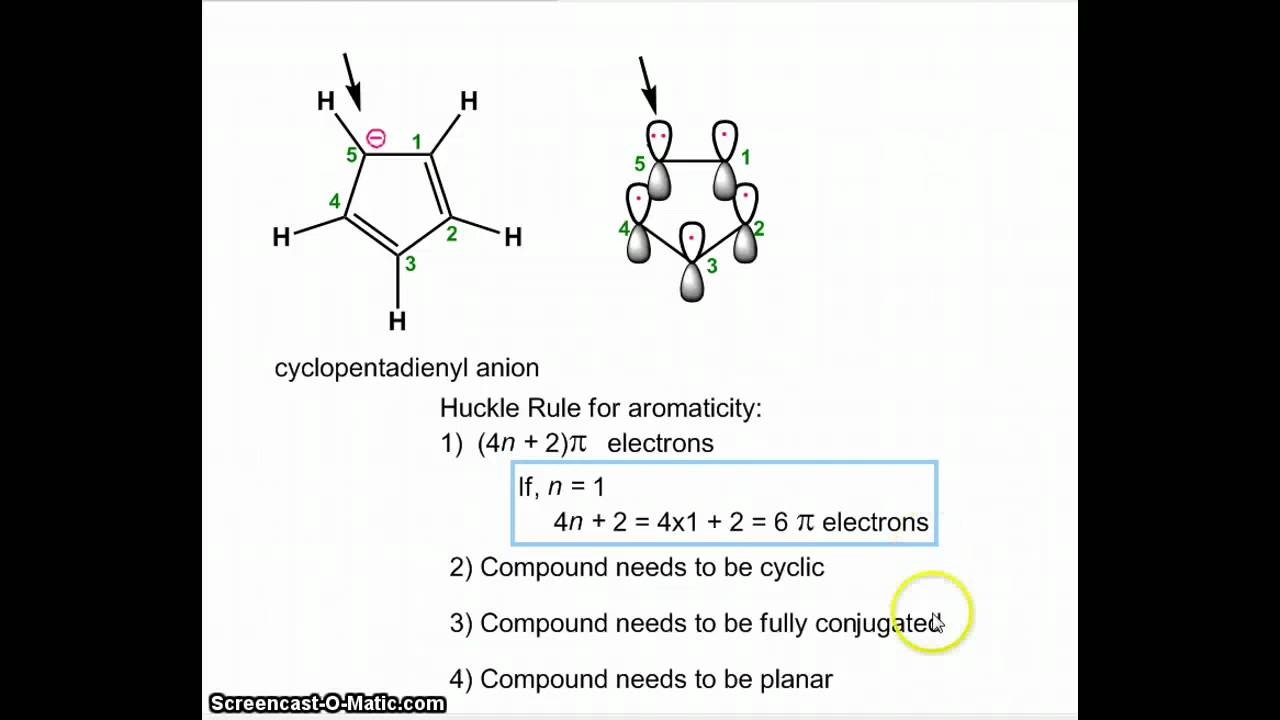 Cyclopentadienyl Anion As Aromatic Compound  Free Iit Jee