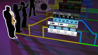 QSC TouchMix Training: 04 FX Wizard (Spanish)