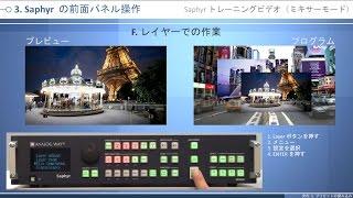 Saphyr トレーニングビデオ(ミキサーモード)