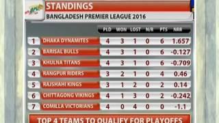 BPL point table 2016 nov 14