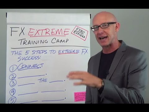 FX (FSBO & Expired Listings) Extreme Training Camp Promo Video - Kevin Ward