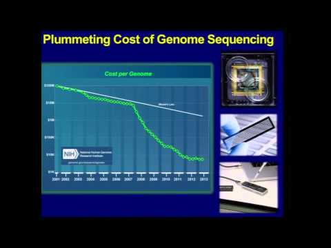 Is Genetic Information Different? - Eric Green