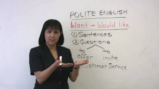 Polite English - WANT & WOULD LIKE