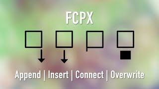 Final Cut Pro X: Adding Clips with Append, Insert, Connect, and Overwrite