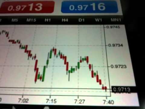 Hp yang bisa trading forex