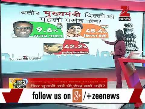 Zee-Taleem Poll Survey predicts BJP victory in Delhi