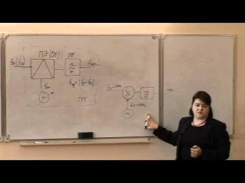 Cтруктура и схема преобразователя частоты. Часть 1.
