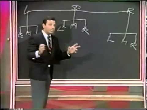 Mort Sahl explains politics - 1967