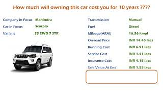 Mahindra Scorpio (S5 2WD 7 STR) Ownership Cost - Price, Service Cost, Insurance (India Car Analysis)