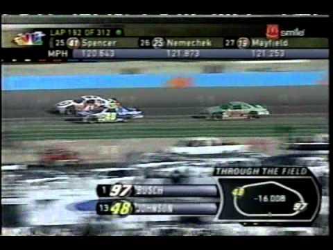 2002 Checker Auto Parts 500 [10/15]
