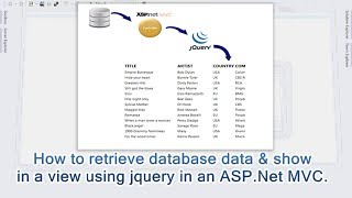 How to retrieve database data & show  in a view using jquery in an ASP.Net MVC.