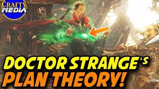 What is Doctor Strange's End Game and Plan? Doctor Strange vs Thanos Theory! Avengers Infinity War