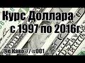 Курс доллара с 1997г Че Каво 001 mp3