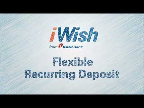 Icici Bank Iwish - Dream, Share And Achieve Your Goals video