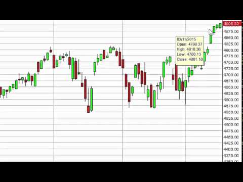 NASDAQ Technical Analysis for February 19 2015 by FXEmpire.com