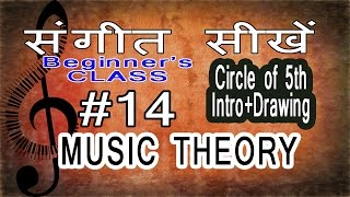 Basic Music Theory Lessons for Beginners in Hindi 14 Circle of Fifth Introduction Drawing