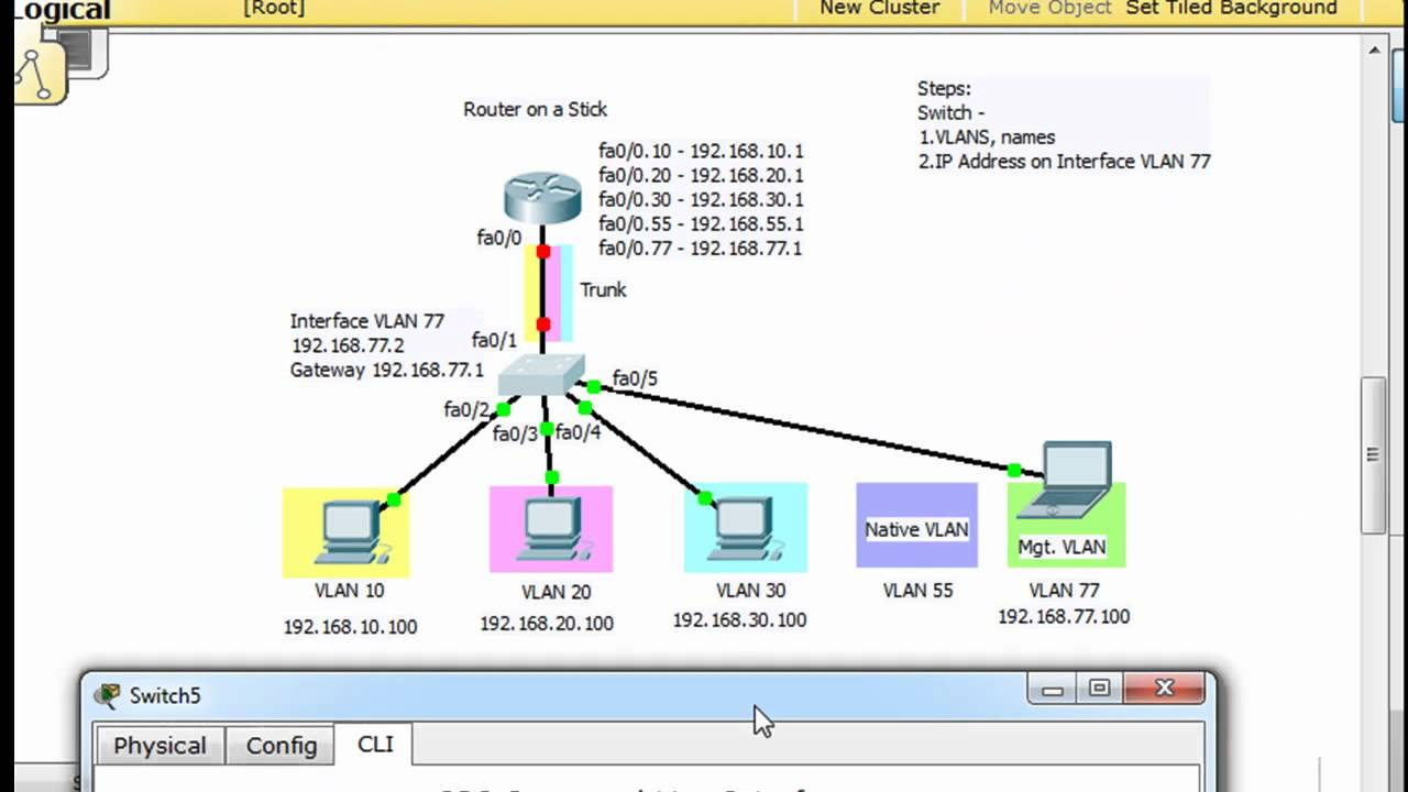 Router On A Stick Inter Vlan Routing Part 2 Youtube
