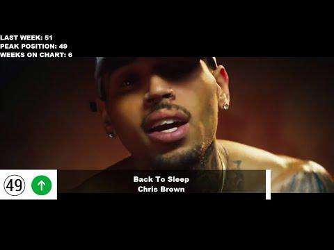 Top 50 Songs Of The Week - February 6, 2016 (Billboard Hot 100)