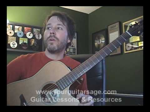 Guitar Lessons - Tim Mcgraw by Taylor Swift - cover chords Beginners Acoustic songs