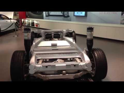 Обзор Тесла S - автомобиль-мечта!