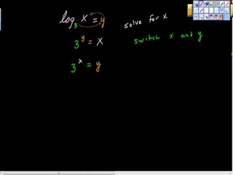 Logarithmic Funtions How to Find the Inverse