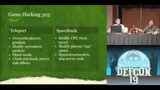 DEFCON 19: Hacking MMORPGs for Fun and Mostly Profit ( w speaker)