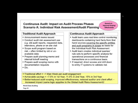 Advanced Auditing & Information Systems: Lecture #1 (5/29/14)