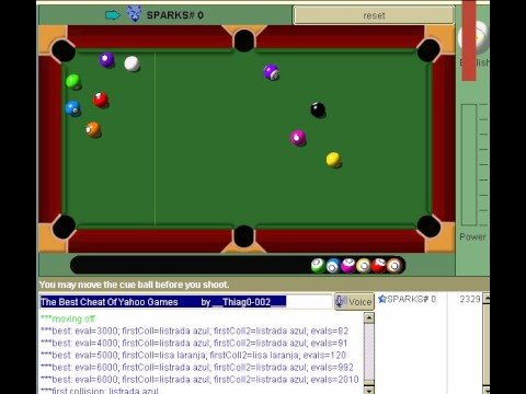 The Best Cheat of Yahoo! GAmes