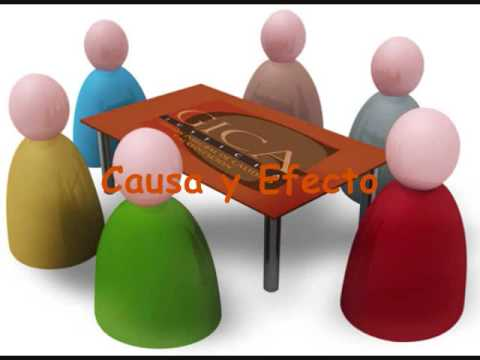 Herramientas Administrativas de la Calidad Parte I
