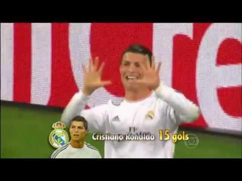 Bayern 0x4 Real Madrid: liga dos campeões 2013-14 thumbnail