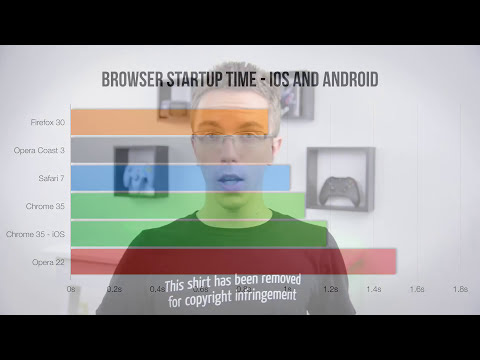 What's the Best Browser for Android and iPhone?