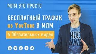 Как использовать YouTube для МЛМ/Сетевого [Какие видео записывать для млм бизнеса] Млм это просто
