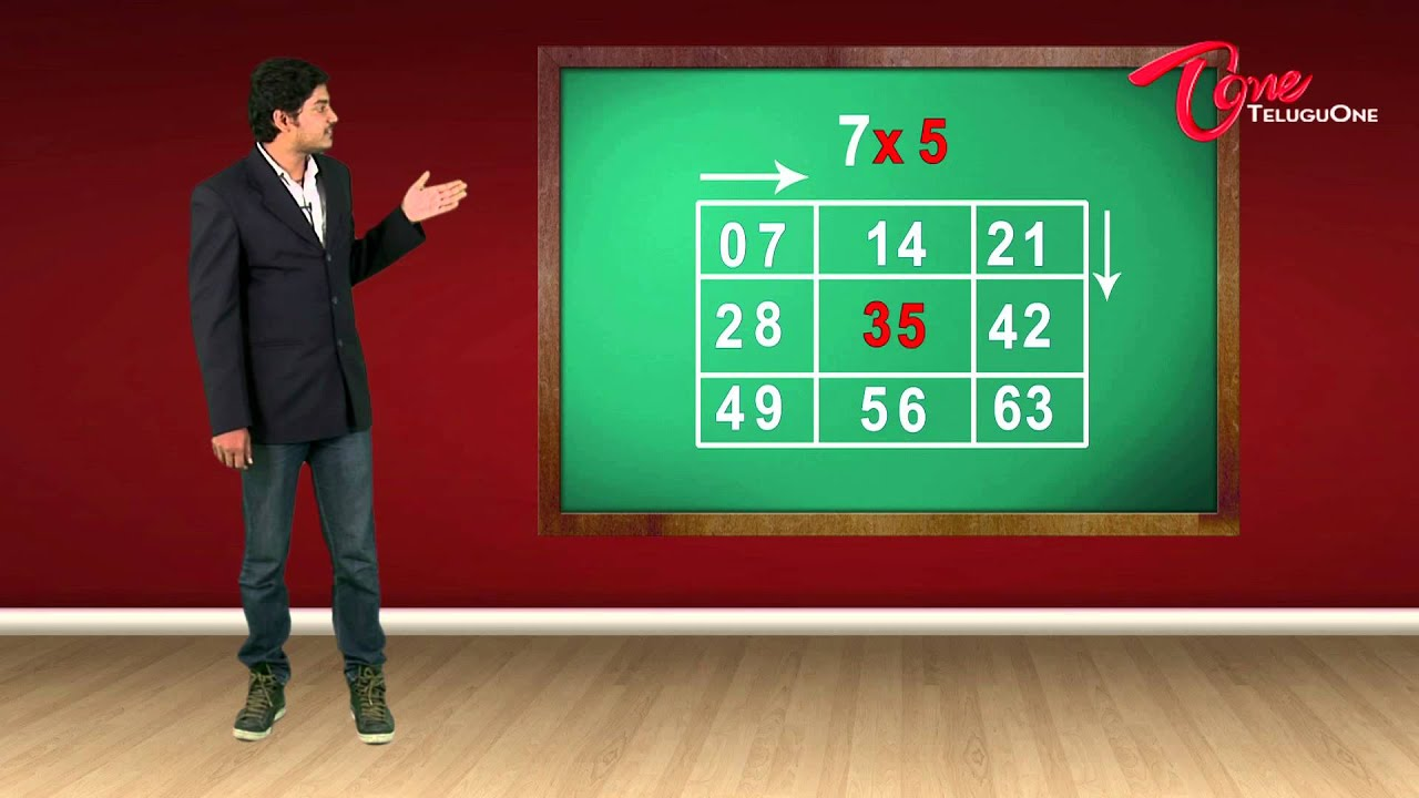 Learn Mathematics in Funny & Easy Way - YouTube