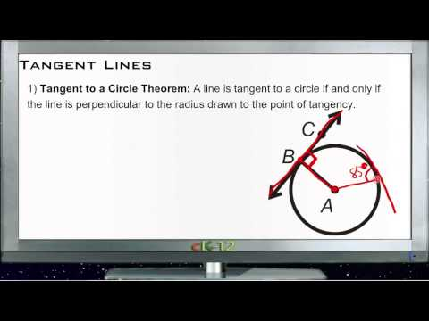 Tangent Lines Principles - Basic