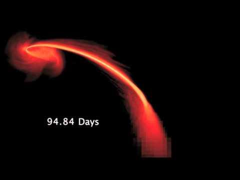Black Hole Eats Star | Stellar Destruction in a NASA Simulation | Video Death