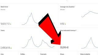 Заработок на YouTube. Доход больше $3000 в месяц. Как раскрутить канал на ютубе за 5 месяцев!