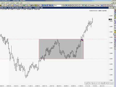 Forex Trading Forecast, Predictions, and Market News DailyFX