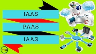 [Hindi] Explained !! Diffrent Types Services (IAAS, PAAS and SAAS) of a Cloud Computing?